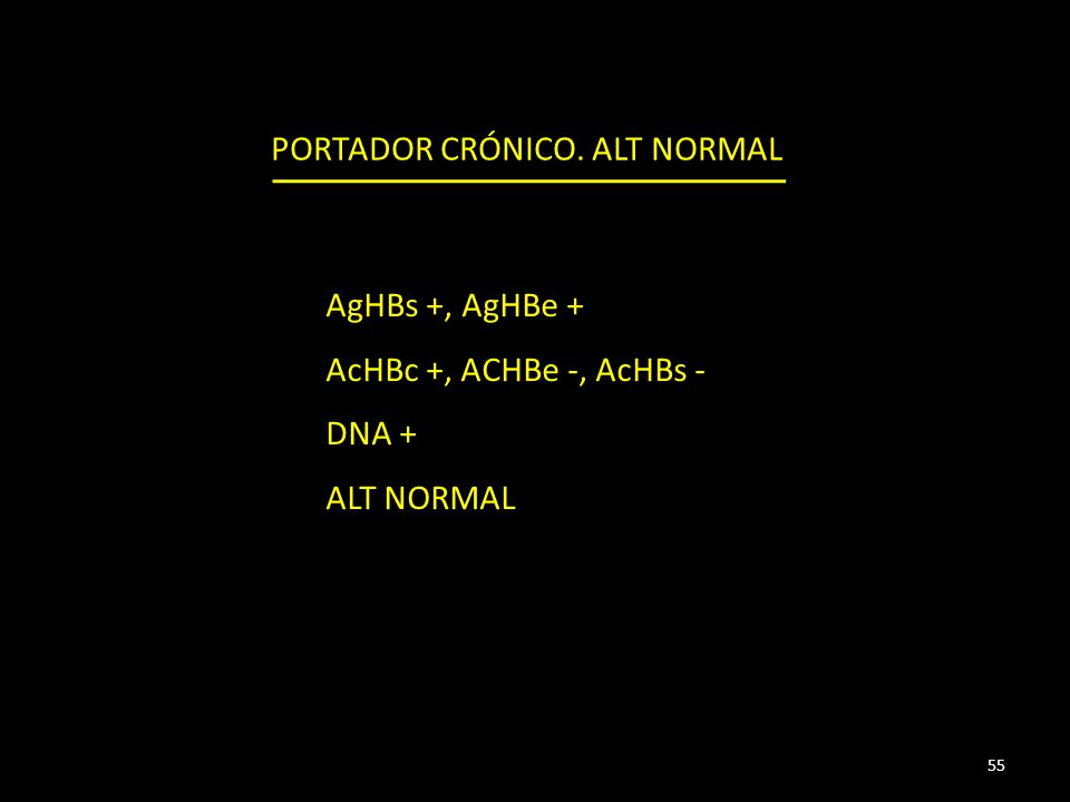AgHBs +, AgHBe + AcHBc +, ACHBe -, AcHBs - DNA + ALT NORMAL 55 PORTADOR CRÓNICO. ALT NORMAL