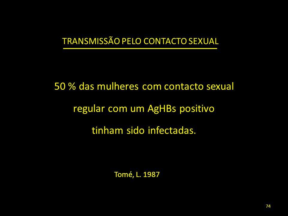 TRANSMISSÃO PELO CONTACTO SEXUAL 50 % das mulheres com contacto sexual regular com um AgHBs positivo tinham sido infectadas.