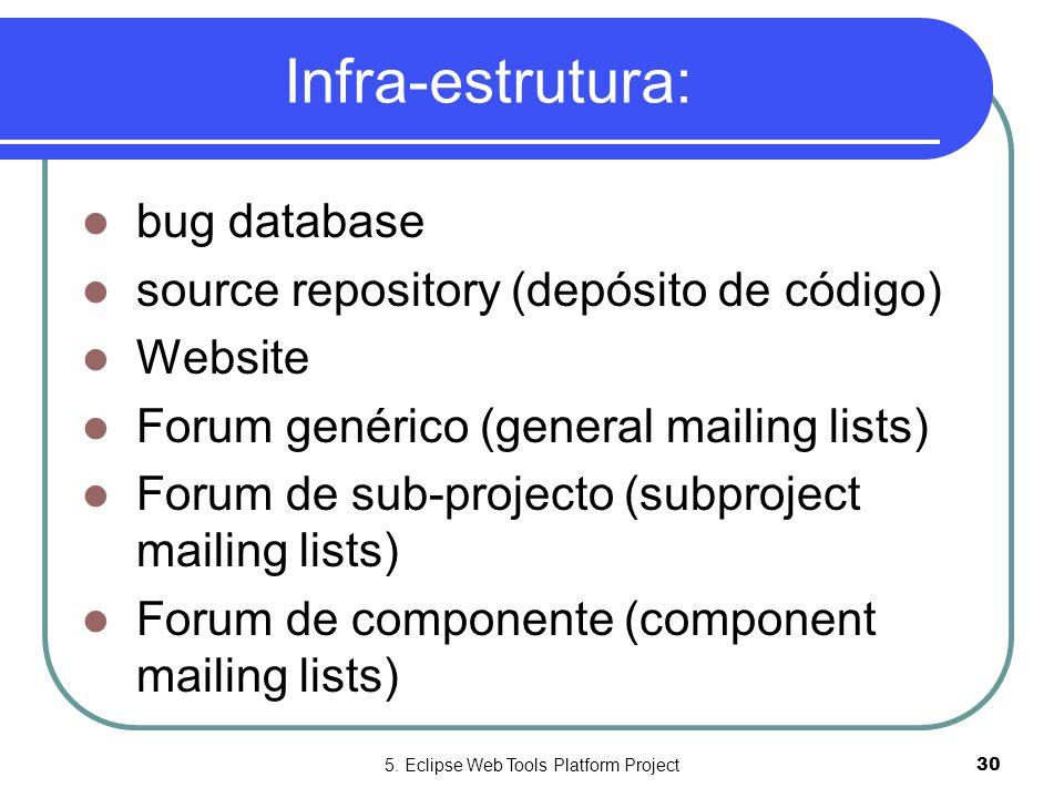 5. Eclipse Web Tools Platform Project30 Infra-estrutura:  bug database  source repository (depósito de código)  Website  Forum genérico (general m