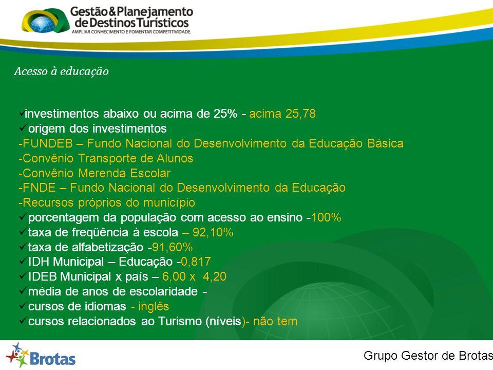 Grupo Gestor de Brotas Acesso à educação  investimentos abaixo ou acima de 25% - acima 25,78  origem dos investimentos -FUNDEB – Fundo Nacional do D
