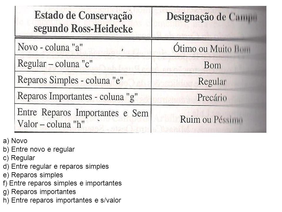 a) Novo b) Entre novo e regular c) Regular d) Entre regular e reparos simples e) Reparos simples f) Entre reparos simples e importantes g) Reparos imp