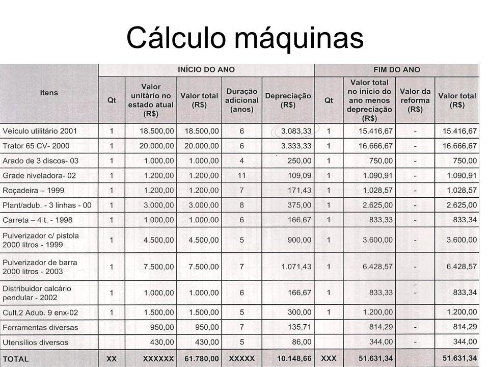 Cálculo máquinas
