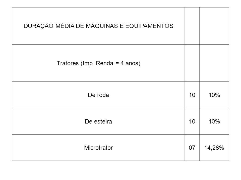 DURAÇÃO MÉDIA DE MÁQUINAS E EQUIPAMENTOS Tratores (Imp. Renda = 4 anos) De roda1010% De esteira1010% Microtrator0714,28%