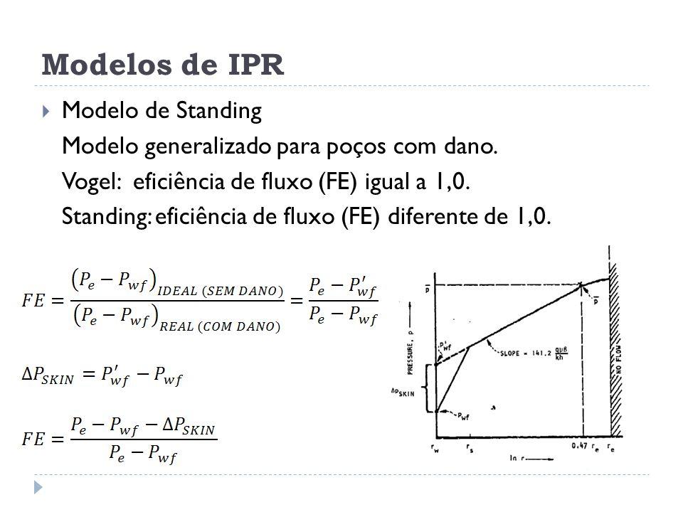 Modelos de IPR  Modelo de Standing Modelo generalizado para poços com dano. Vogel: eficiência de fluxo (FE) igual a 1,0. Standing: eficiência de flux
