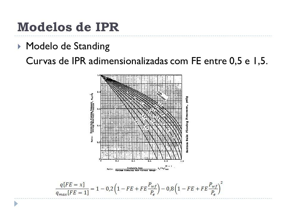Modelos de IPR  Modelo de Standing Curvas de IPR adimensionalizadas com FE entre 0,5 e 1,5.