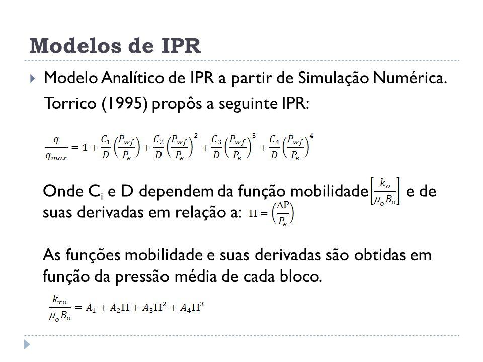 Modelos de IPR  Modelo Analítico de IPR a partir de Simulação Numérica. Torrico (1995) propôs a seguinte IPR: Onde C i e D dependem da função mobilid