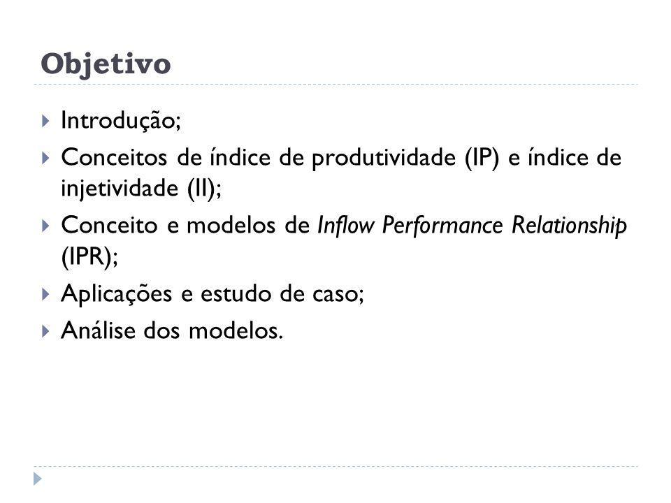 Objetivo  Introdução;  Conceitos de índice de produtividade (IP) e índice de injetividade (II);  Conceito e modelos de Inflow Performance Relations