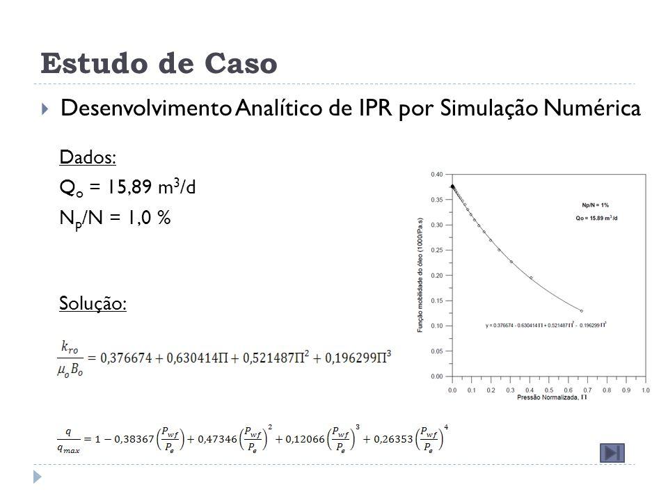 Estudo de Caso  Desenvolvimento Analítico de IPR por Simulação Numérica Dados: Q o = 15,89 m 3 /d N p /N = 1,0 % Solução: