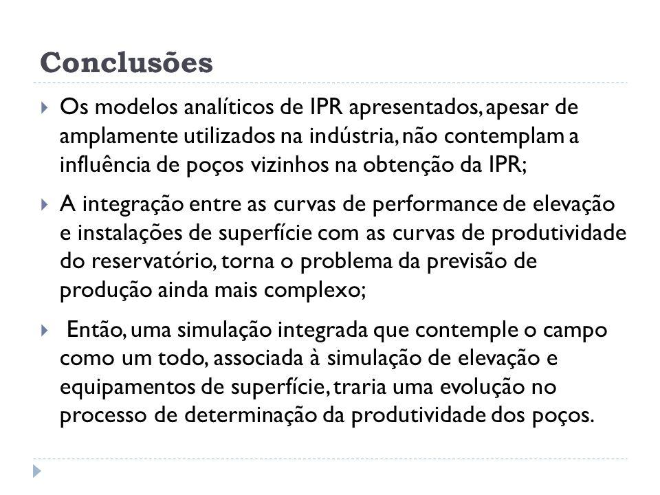 Conclusões  Os modelos analíticos de IPR apresentados, apesar de amplamente utilizados na indústria, não contemplam a influência de poços vizinhos na