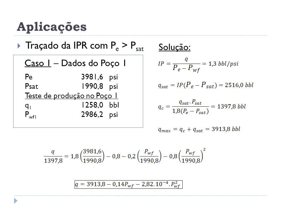 Aplicações  Traçado da IPR com P e > P sat Pe3981,6psi Psat1990,8psi Teste de produção no Poço 1 q 1 1258,0bbl P wf1 2986,2psi Caso 1 – Dados do Poço
