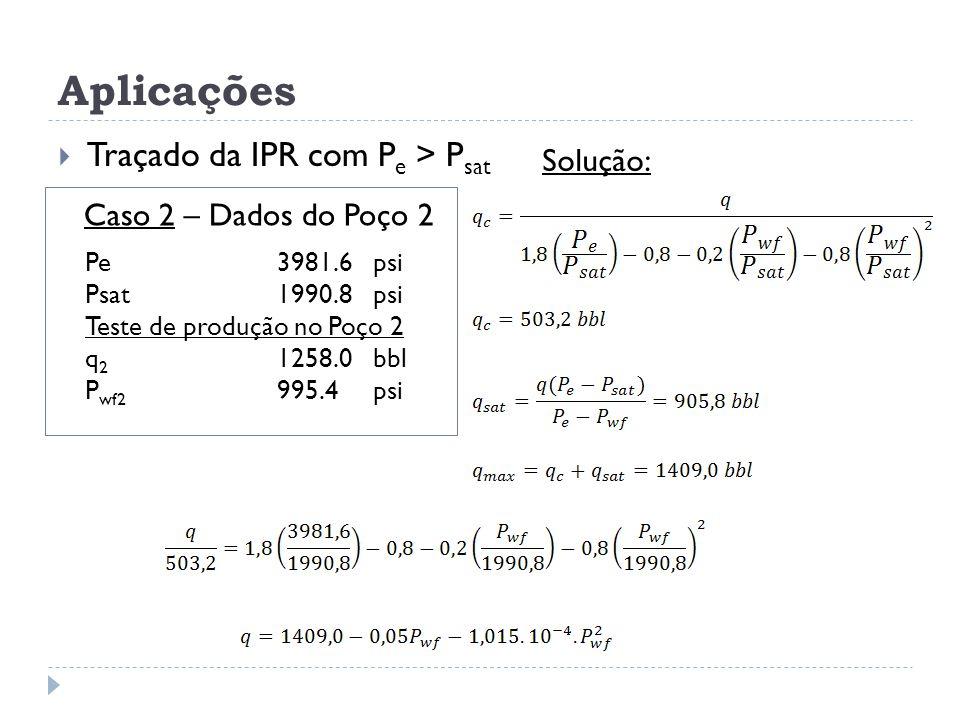 Aplicações  Traçado da IPR com P e > P sat Caso 2 – Dados do Poço 2 Solução: Pe3981.6psi Psat1990.8psi Teste de produção no Poço 2 q 2 1258.0bbl P wf