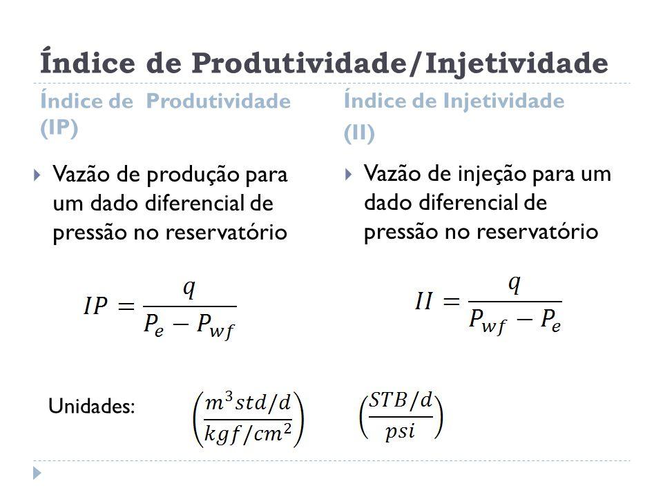 Índice de Produtividade/Injetividade Índice de Produtividade (IP) Índice de Injetividade (II)  Vazão de produção para um dado diferencial de pressão