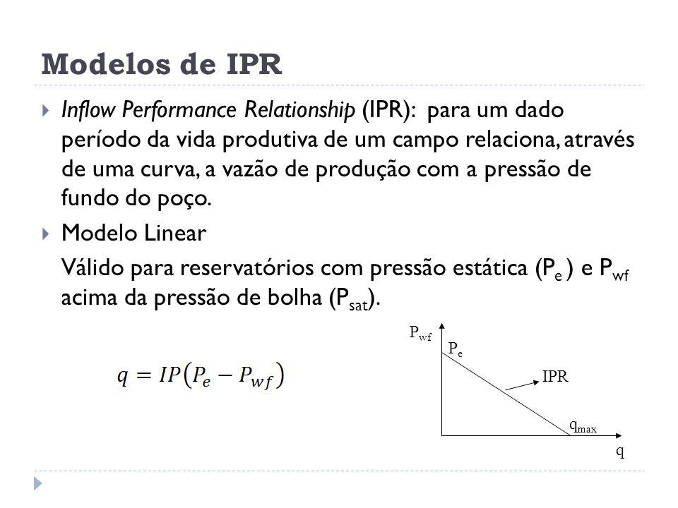 Modelos de IPR  Inflow Performance Relationship (IPR): para um dado período da vida produtiva de um campo relaciona, através de uma curva, a vazão de