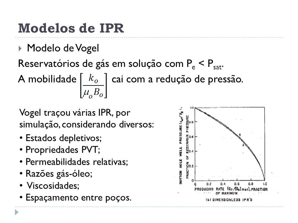 Modelos de IPR  Modelo de Vogel Reservatórios de gás em solução com P e < P sat. A mobilidade cai com a redução de pressão. Vogel traçou várias IPR,