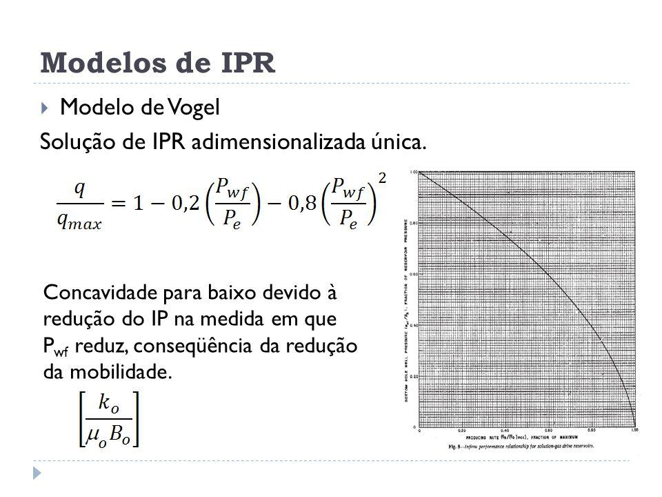 Modelos de IPR  Modelo de Vogel Solução de IPR adimensionalizada única. Concavidade para baixo devido à redução do IP na medida em que P wf reduz, co