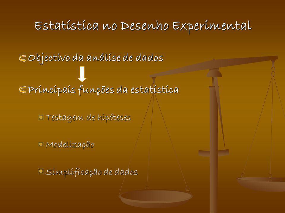 Estatística no Desenho Experimental Objectivo da análise de dados Principais funções da estatística Testagem de hipóteses Modelização Simplificação de