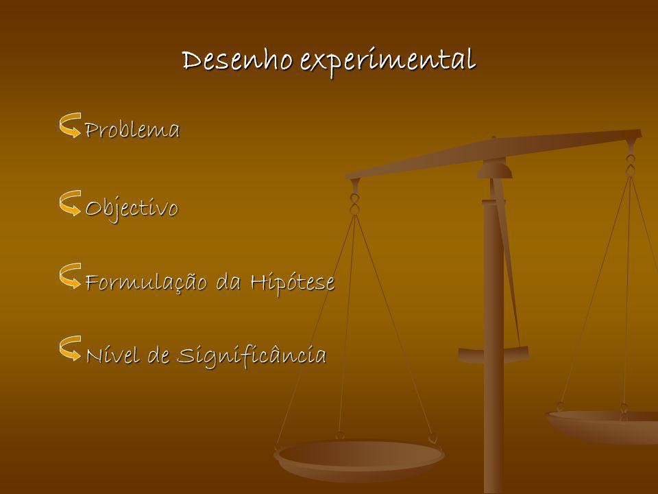 Desenho experimental Problema Objectivo Formulação da Hipótese Nível de Significância