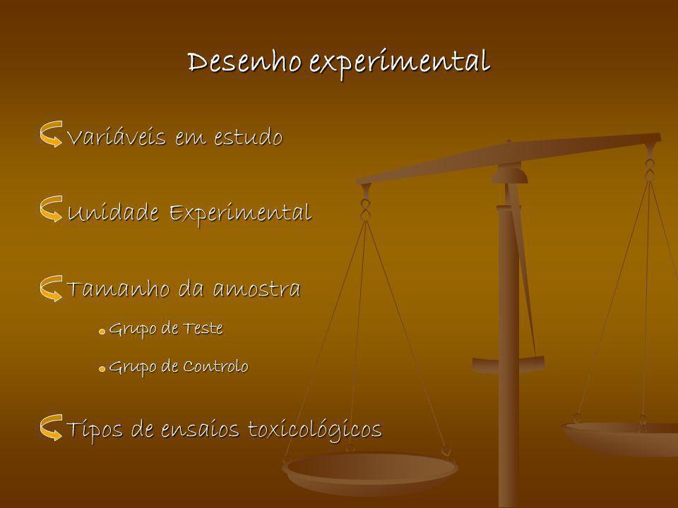 Desenho experimental Elaboração/Aplicação do Protocolo Recolha de Dados Tratamento e Interpretação Estatística de Dados Interpretação de Resultados Conclusões