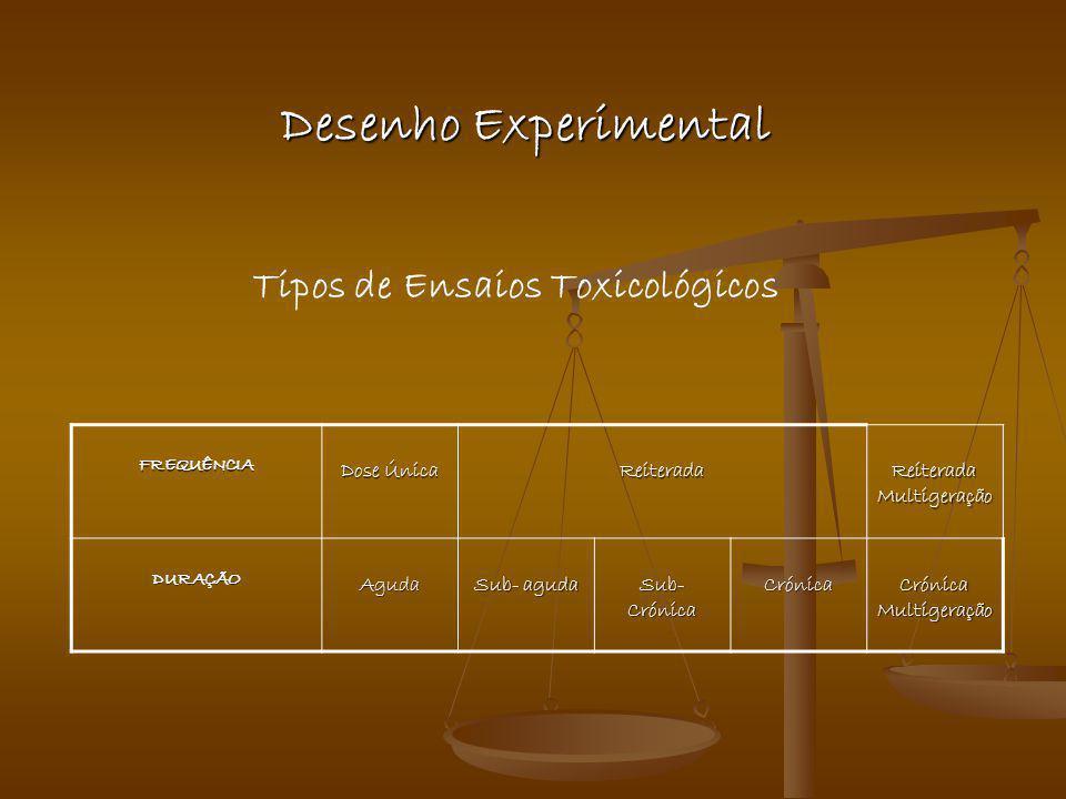 Desenho Experimental Desenhos Paralelos Desenhos Paralelos Desenhos por Blocos Aleatórios Desenhos por Blocos Aleatórios Desenhos por Quadrados Latinos Desenhos por Quadrados Latinos Desenhos Factoriais Desenhos Factoriais Modelos Experimentais