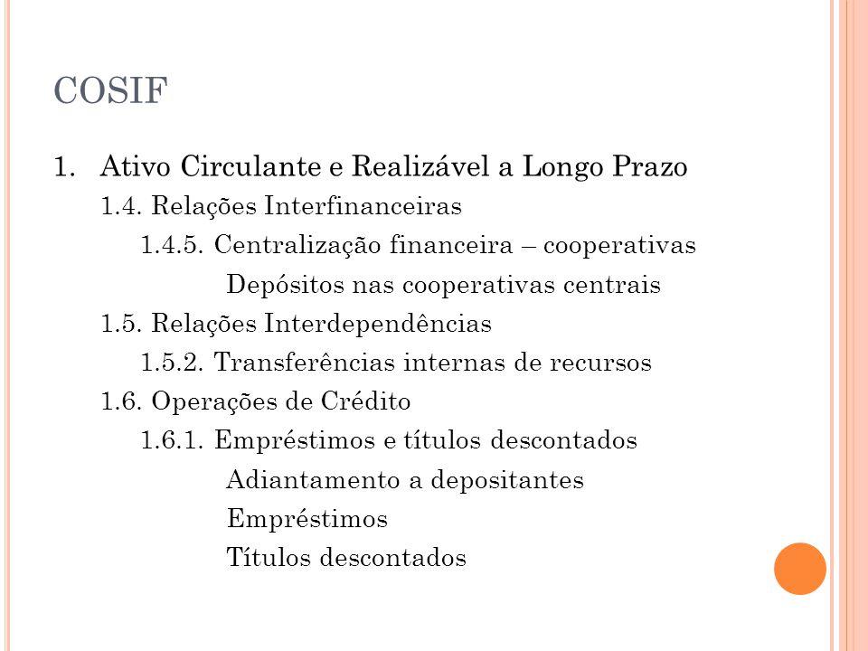 COSIF 1.Ativo Circulante e Realizável a Longo Prazo 1.4.