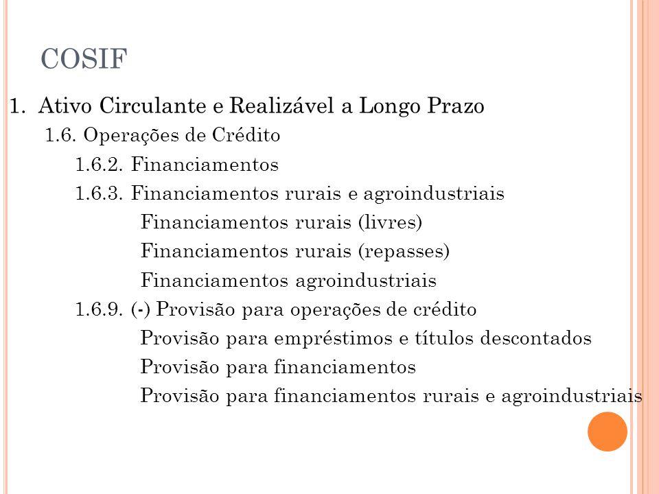 1.Ativo Circulante e Realizável a Longo Prazo 1.6.