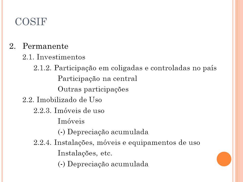 2.Permanente 2.1. Investimentos 2.1.2.
