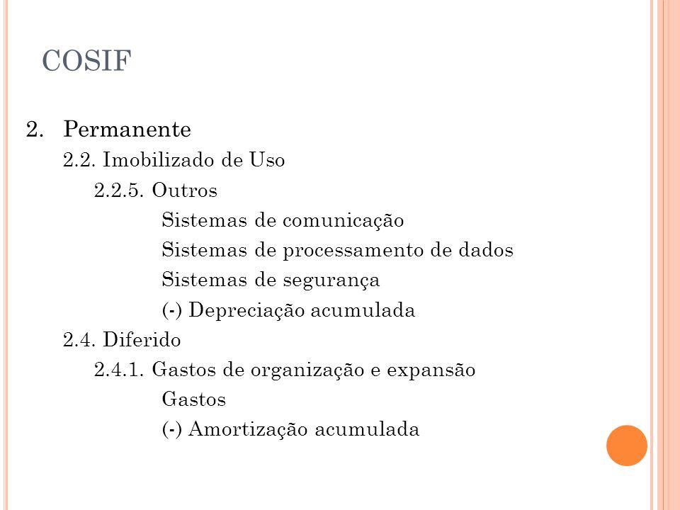 2.Permanente 2.2. Imobilizado de Uso 2.2.5.