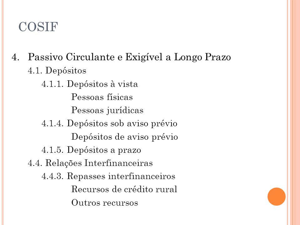 4.Passivo Circulante e Exigível a Longo Prazo 4.1.