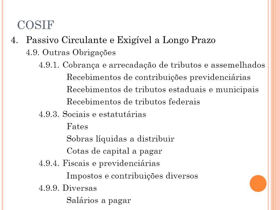 4.Passivo Circulante e Exigível a Longo Prazo 4.9.