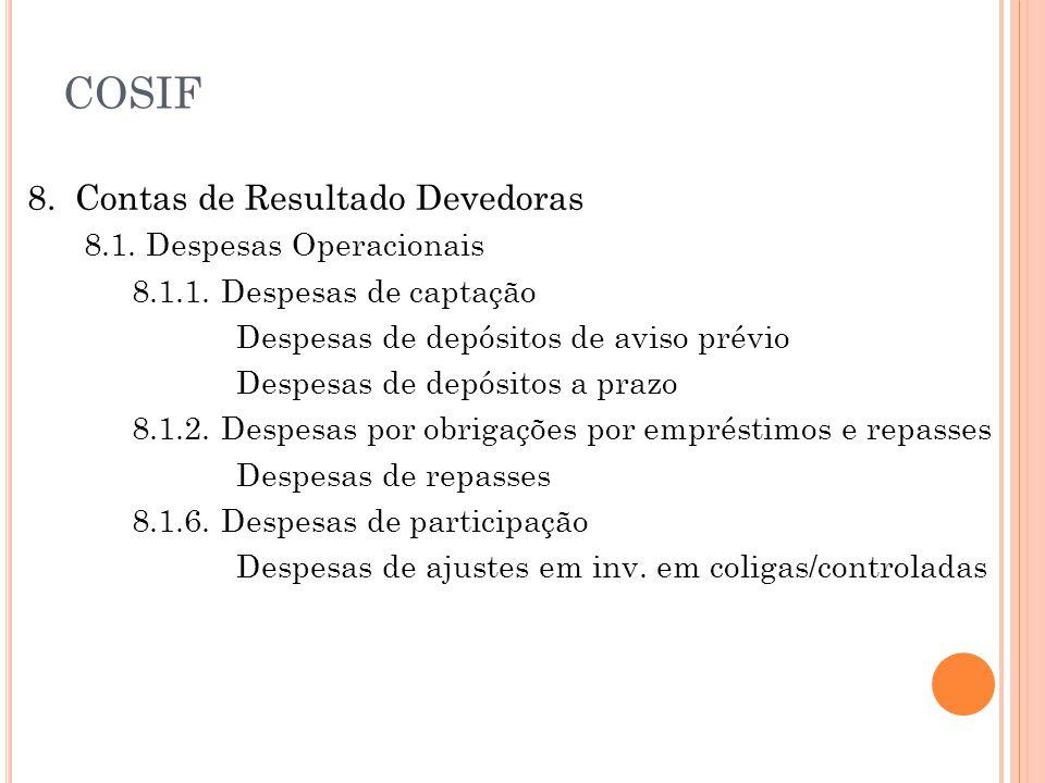 8.Contas de Resultado Devedoras 8.1. Despesas Operacionais 8.1.1.