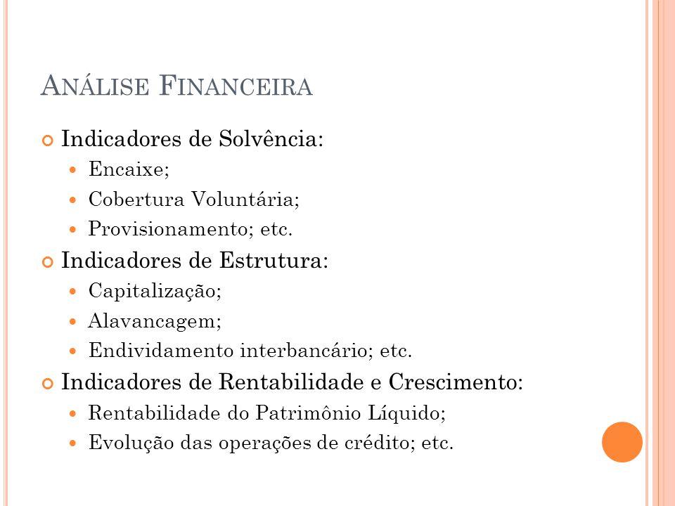 A NÁLISE F INANCEIRA Indicadores de Solvência:  Encaixe;  Cobertura Voluntária;  Provisionamento; etc.