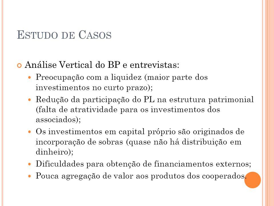 Análise Vertical do BP e entrevistas:  Preocupação com a liquidez (maior parte dos investimentos no curto prazo);  Redução da participação do PL na estrutura patrimonial (falta de atratividade para os investimentos dos associados);  Os investimentos em capital próprio são originados de incorporação de sobras (quase não há distribuição em dinheiro);  Dificuldades para obtenção de financiamentos externos;  Pouca agregação de valor aos produtos dos cooperados.