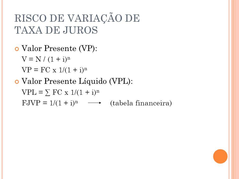 Valor Presente (VP): V = N / (1 + i) n VP = FC x 1/(1 + i) n Valor Presente Líquido (VPL): VPL = ∑ FC x 1/(1 + i) n FJVP = 1/(1 + i) n (tabela financeira) RISCO DE VARIAÇÃO DE TAXA DE JUROS