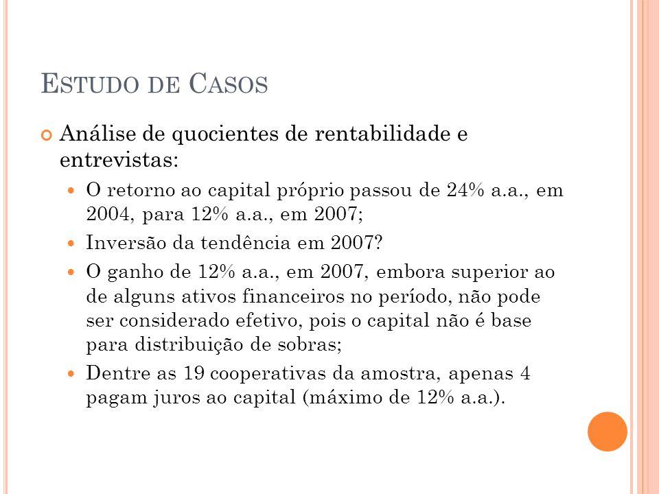 Análise de quocientes de rentabilidade e entrevistas:  O retorno ao capital próprio passou de 24% a.a., em 2004, para 12% a.a., em 2007;  Inversão da tendência em 2007.