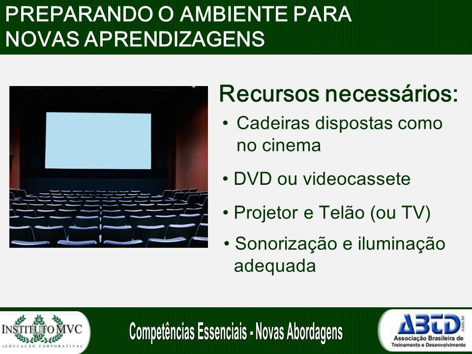 Recursos necessários: •Cadeiras dispostas como no cinema • DVD ou videocassete • Projetor e Telão (ou TV) PREPARANDO O AMBIENTE PARA NOVAS APRENDIZAGE