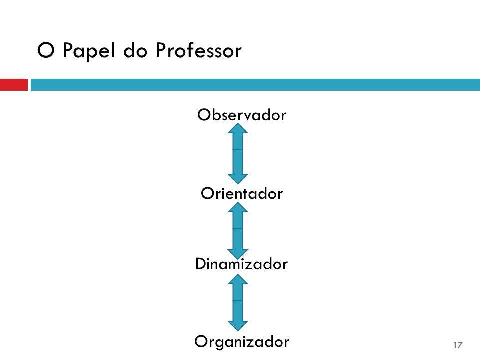O Papel do Professor Observador Orientador Dinamizador Organizador 17