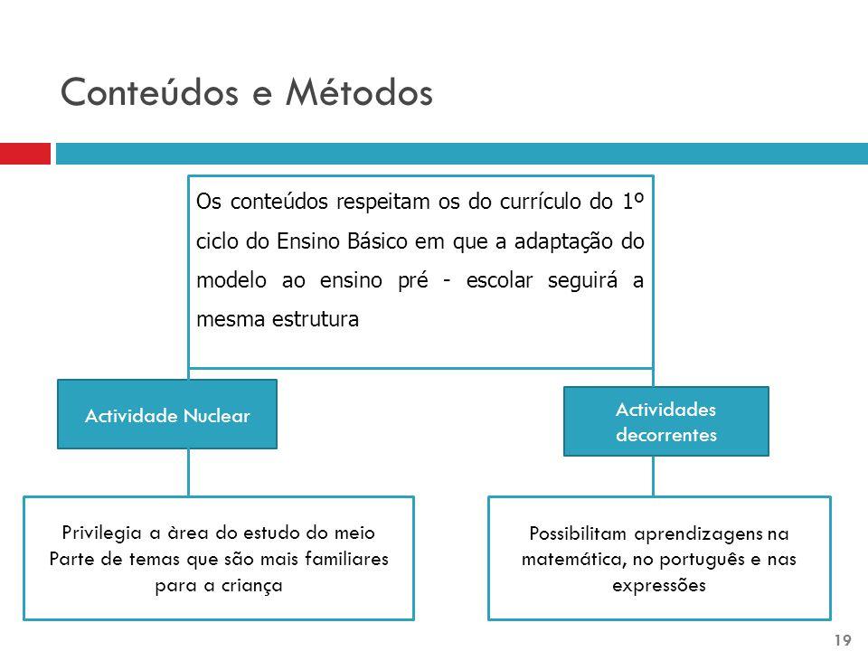 Conteúdos e Métodos Os conteúdos respeitam os do currículo do 1º ciclo do Ensino Básico em que a adaptação do modelo ao ensino pré - escolar seguirá a mesma estrutura Actividade Nuclear Actividades decorrentes Privilegia a àrea do estudo do meio Parte de temas que são mais familiares para a criança Possibilitam aprendizagens na matemática, no português e nas expressões 19