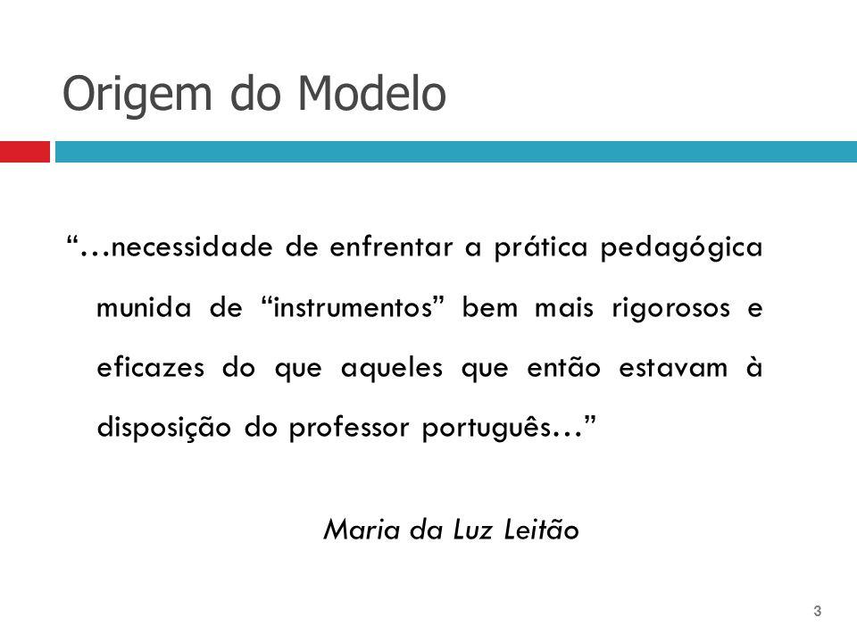 Origem do Modelo …necessidade de enfrentar a prática pedagógica munida de instrumentos bem mais rigorosos e eficazes do que aqueles que então estavam à disposição do professor português… Maria da Luz Leitão 3