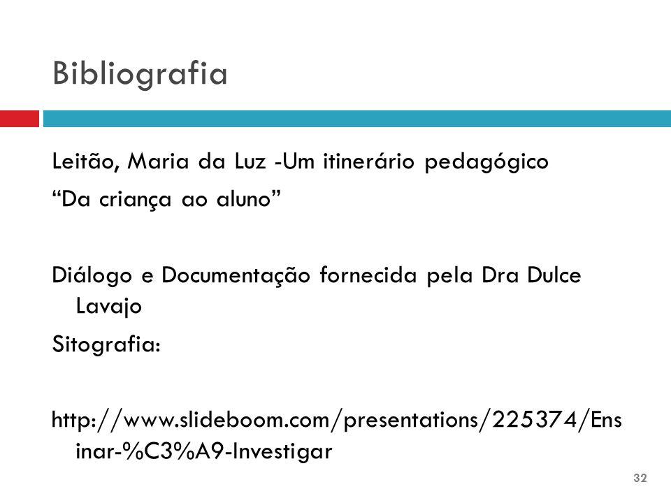 Bibliografia Leitão, Maria da Luz -Um itinerário pedagógico Da criança ao aluno Diálogo e Documentação fornecida pela Dra Dulce Lavajo Sitografia: http://www.slideboom.com/presentations/225374/Ens inar-%C3%A9-Investigar 32