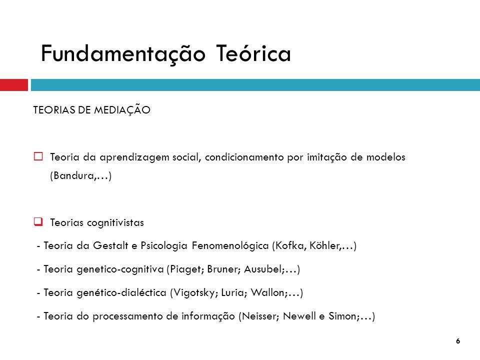 Fundamentação Teórica 6 TEORIAS DE MEDIAÇÃO  Teoria da aprendizagem social, condicionamento por imitação de modelos (Bandura,…)  Teorias cognitivistas - Teoria da Gestalt e Psicologia Fenomenológica (Kofka, Köhler,…) - Teoria genetico-cognitiva (Piaget; Bruner; Ausubel;…) - Teoria genético-dialéctica (Vigotsky; Luria; Wallon;…) - Teoria do processamento de informação (Neisser; Newell e Simon;…)