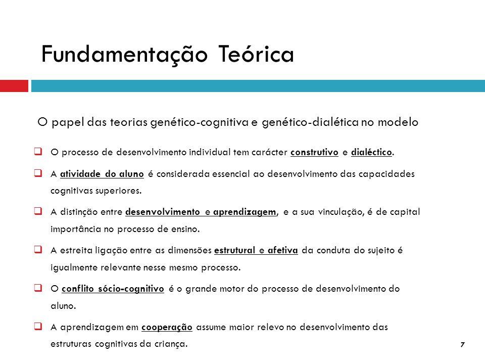 Fundamentação Teórica 7 O papel das teorias genético-cognitiva e genético-dialética no modelo  O processo de desenvolvimento individual tem carácter construtivo e dialéctico.