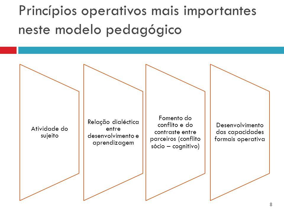 Princípios operativos mais importantes neste modelo pedagógico Atividade do sujeito Relação dialéctica entre desenvolvimento e aprendizagem Fomento do conflito e do contraste entre parceiros (conflito sócio – cognitivo ) Desenvolvimento das capacidades formais operativa 8