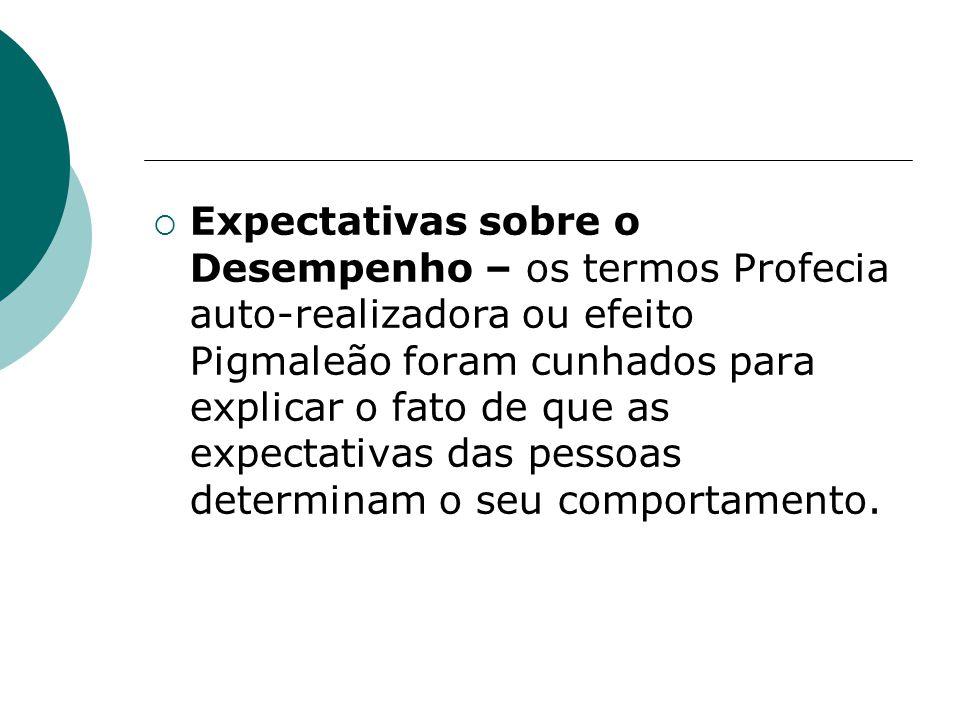  Expectativas sobre o Desempenho – os termos Profecia auto-realizadora ou efeito Pigmaleão foram cunhados para explicar o fato de que as expectativas das pessoas determinam o seu comportamento.