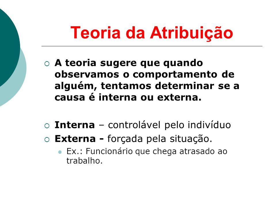 Teoria da Atribuição  A teoria sugere que quando observamos o comportamento de alguém, tentamos determinar se a causa é interna ou externa.
