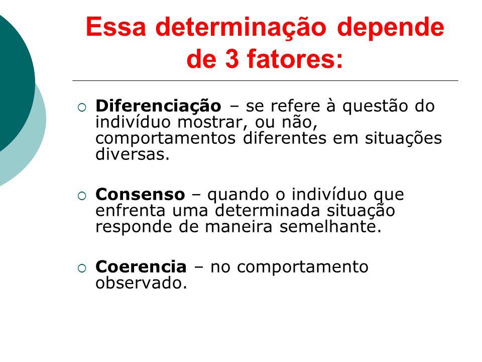 Essa determinação depende de 3 fatores:  Diferenciação – se refere à questão do indivíduo mostrar, ou não, comportamentos diferentes em situações diversas.