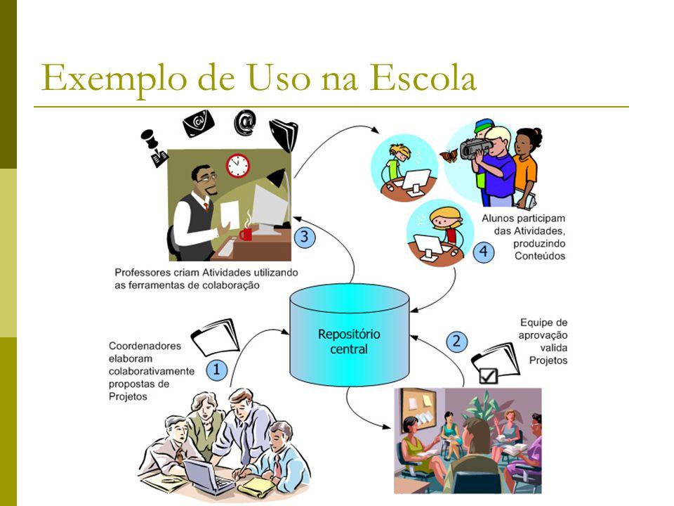 Exemplo de Uso na Escola