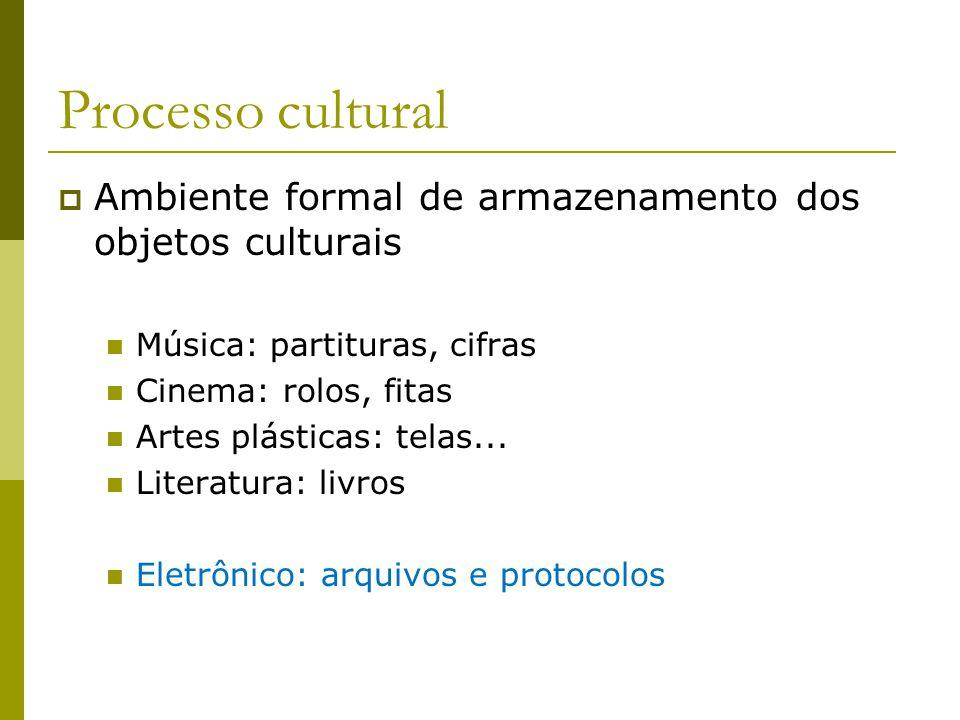Processo cultural  Ambiente formal de armazenamento dos objetos culturais  Música: partituras, cifras  Cinema: rolos, fitas  Artes plásticas: tela