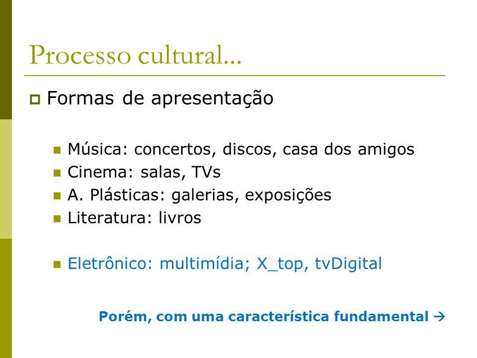Processo cultural...  Formas de apresentação  Música: concertos, discos, casa dos amigos  Cinema: salas, TVs  A. Plásticas: galerias, exposições 