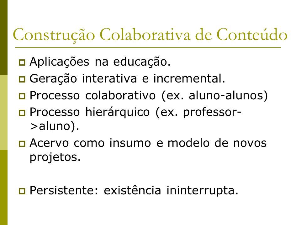 Construção Colaborativa de Conteúdo  Aplicações na educação.  Geração interativa e incremental.  Processo colaborativo (ex. aluno-alunos)  Process