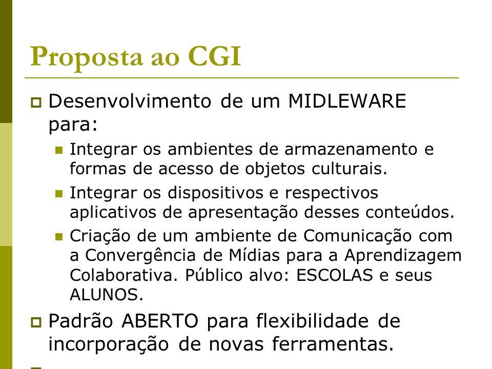 Proposta ao CGI  Desenvolvimento de um MIDLEWARE para:  Integrar os ambientes de armazenamento e formas de acesso de objetos culturais.  Integrar o